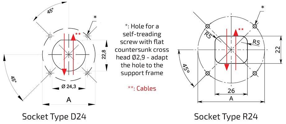 Fun-Spot 100 mm Drilling Template