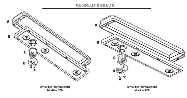 Fun-Module Vue des Composants