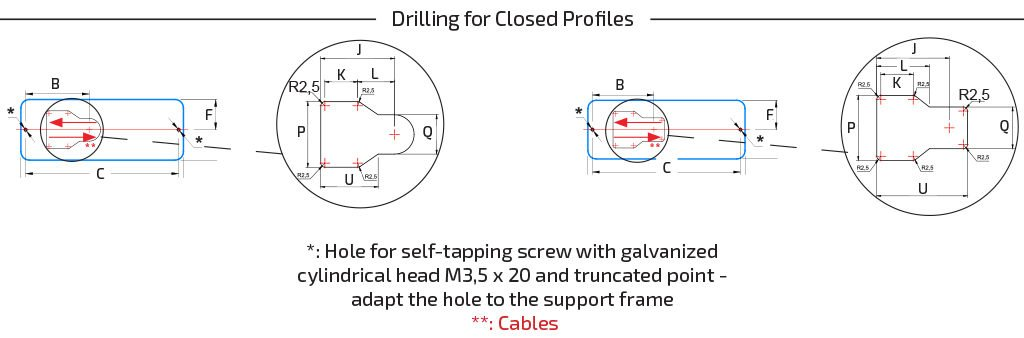 Fun-Module L172 - Closed Profiles Drilling Scheme Template