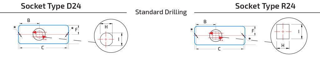 Fun-Module L172 - Standard Drilling Scheme Template