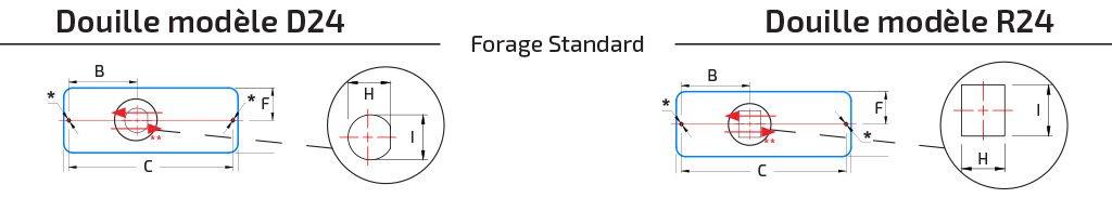 Fun-Module L172 Forage Standard