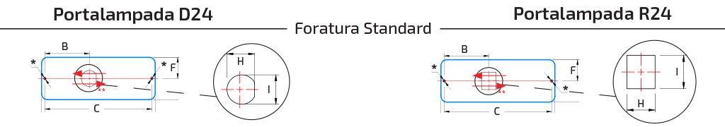 Fun-Module L172 - Foratura Standard