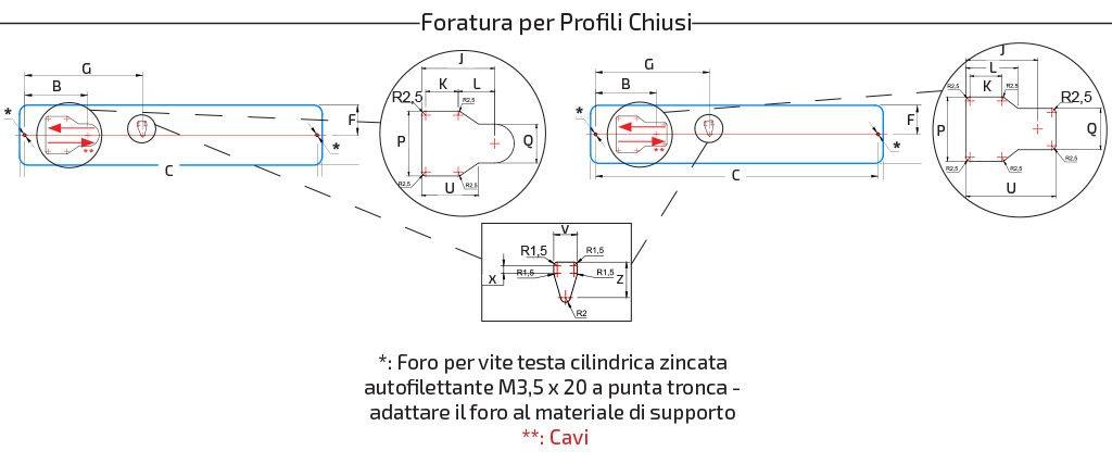 Fun-Module L322 - L472 - Foratura per Profili Chiusi