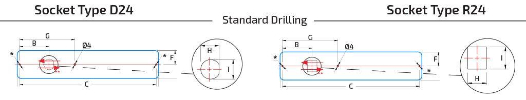 Fun-Module L322 & L472 - Standard Drilling Scheme Template
