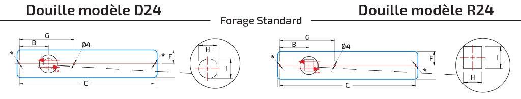 Fun-Module L322 - L472 Forage Standard